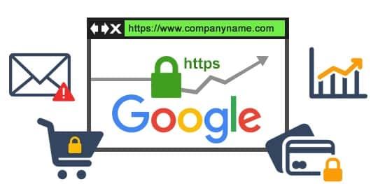segurança ssl no seu site