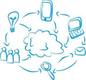 criação de sites e marketing digital em porto alegre rs