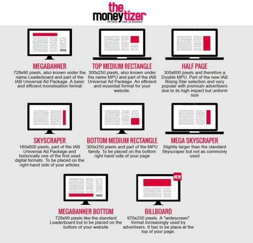 formatos de anúncios do the moneytizer